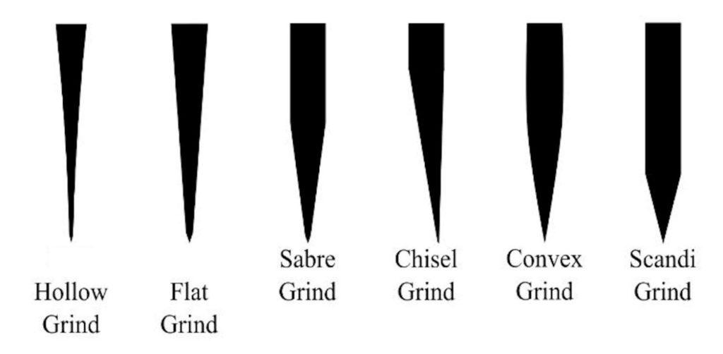 knife grind shapes